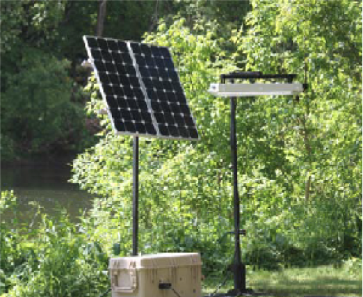 Portable Off-Grid Solar Kit